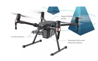 Security Issues Uav/Drones and How to Mitigate Them