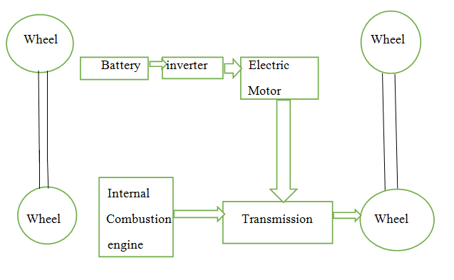 Electric vehicle motor controller using Arduino