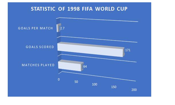 Comparison Analysis