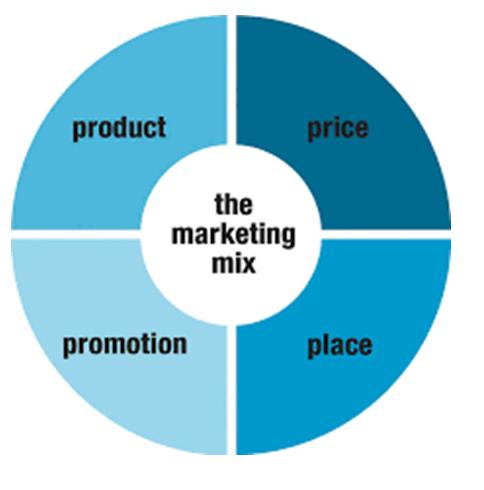 MRKT20052 Marketing Plan