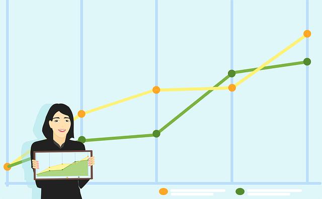 Business Analytics And Statistics
